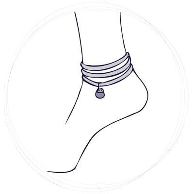 sulla caviglia